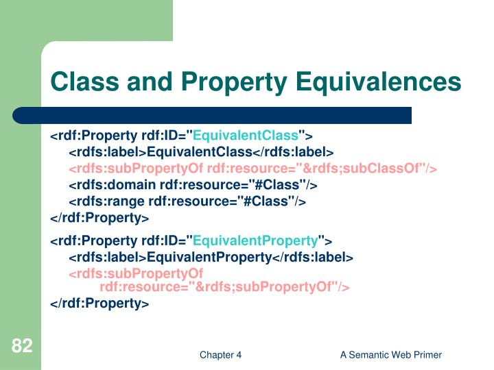 Class and Property Equivalences