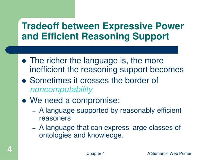 Tradeoff between Expressive Power and Efficient Reasoning Support