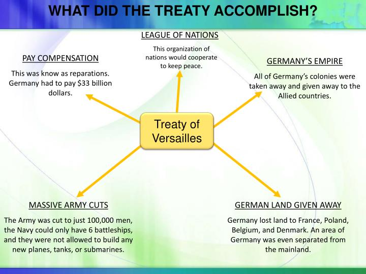 WHAT DID THE TREATY ACCOMPLISH?