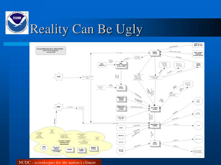 Reality Can Be Ugly