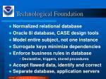 technological foundation