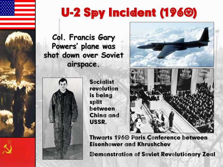 U-2 Spy Incident (1960)
