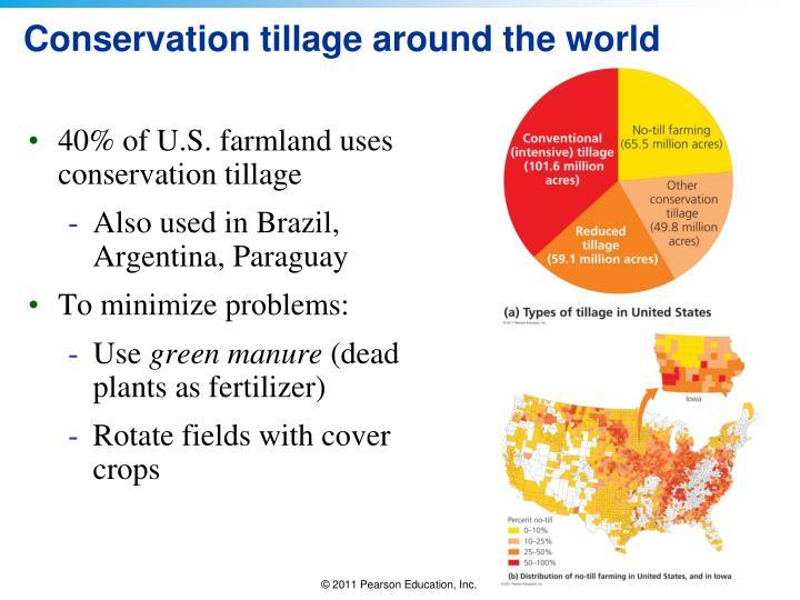Conservation tillage around the world
