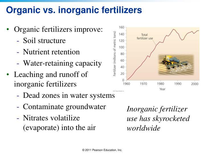 Organic vs. inorganic fertilizers
