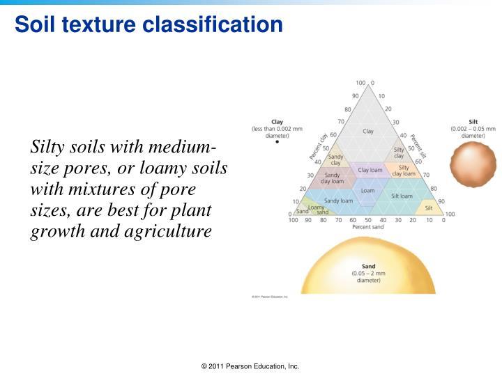 Soil texture classification