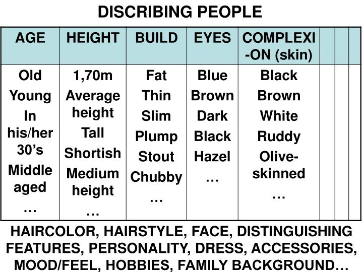 DISCRIBING PEOPLE