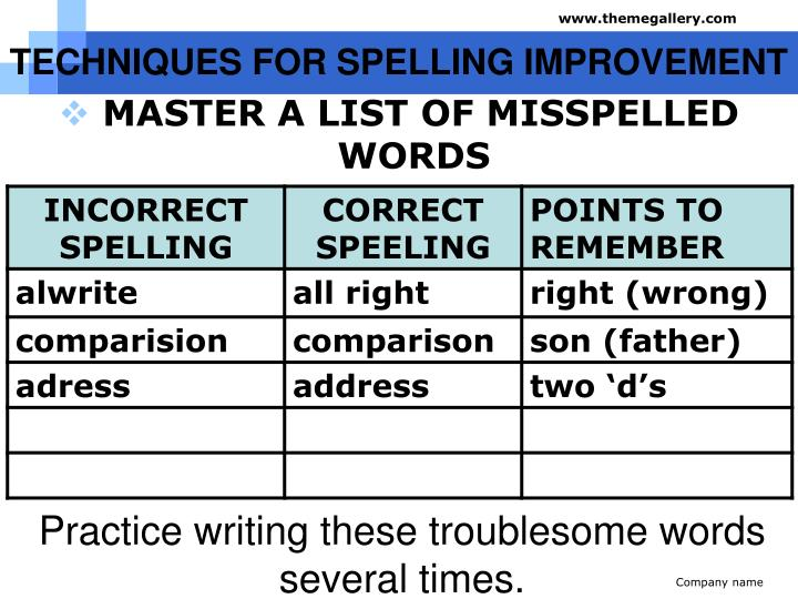 TECHNIQUES FOR SPELLING IMPROVEMENT