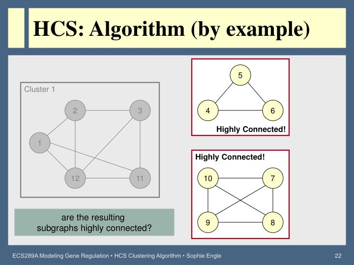HCS: Algorithm (by example)
