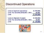 discontinued operations3