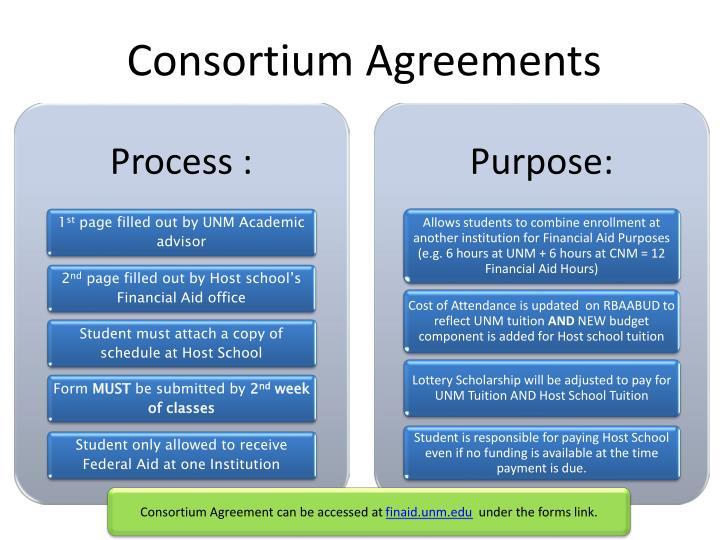 Consortium Agreements