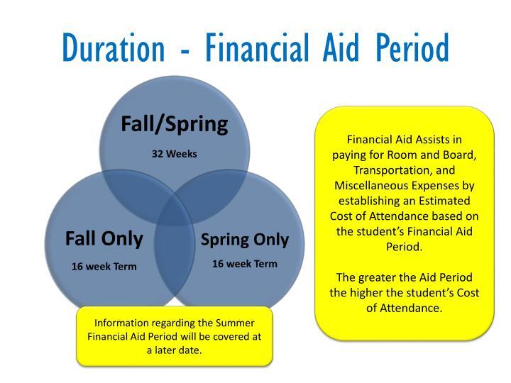 Duration - Financial Aid Period
