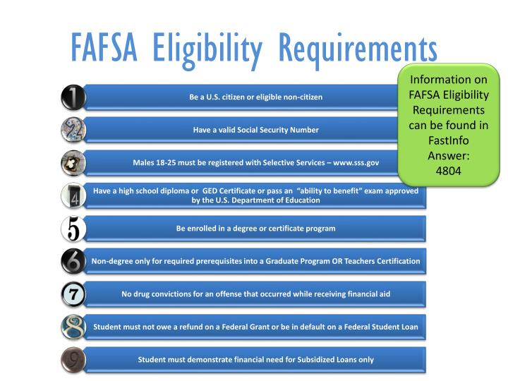 FAFSA Eligibility Requirements