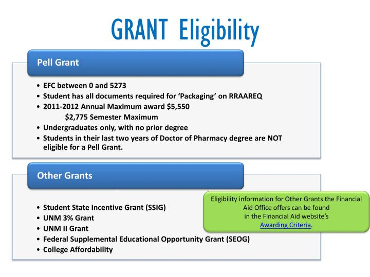 GRANT Eligibility