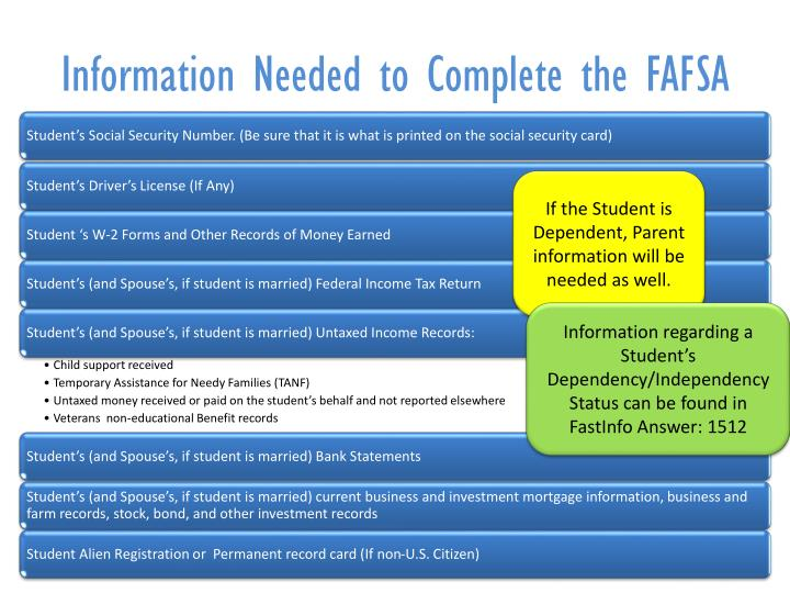 Information Needed to Complete the FAFSA