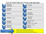 list of useful banner forms and job aids