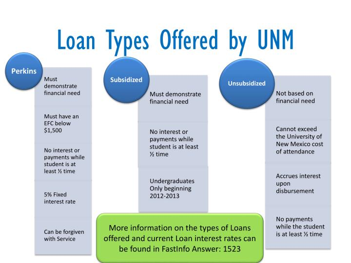 Loan Types Offered by UNM