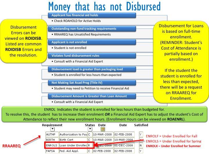 Money that has not Disbursed