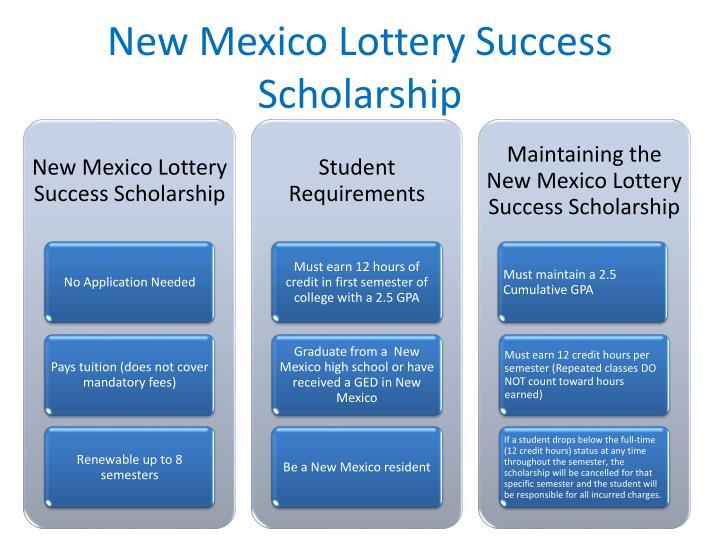 New Mexico Lottery Success Scholarship