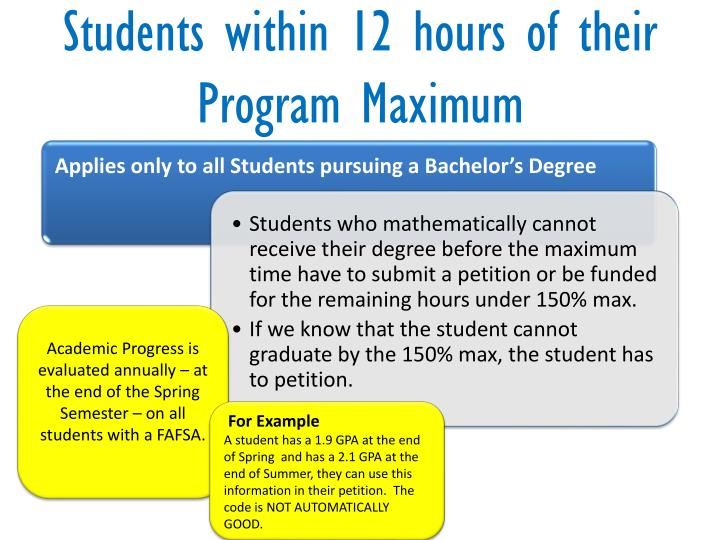 Students within 12 hours of their Program Maximum