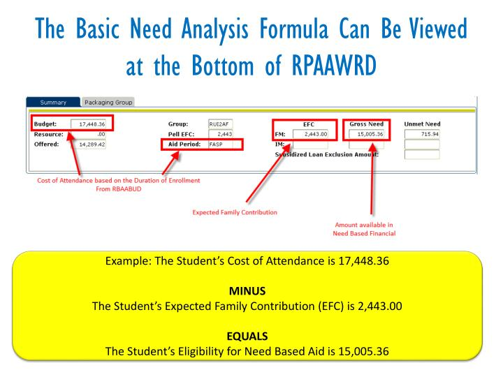 The Basic Need Analysis Formula Can Be Viewed at the Bottom of RPAAWRD