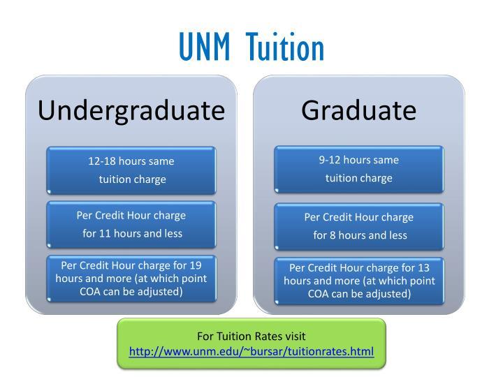 UNM Tuition