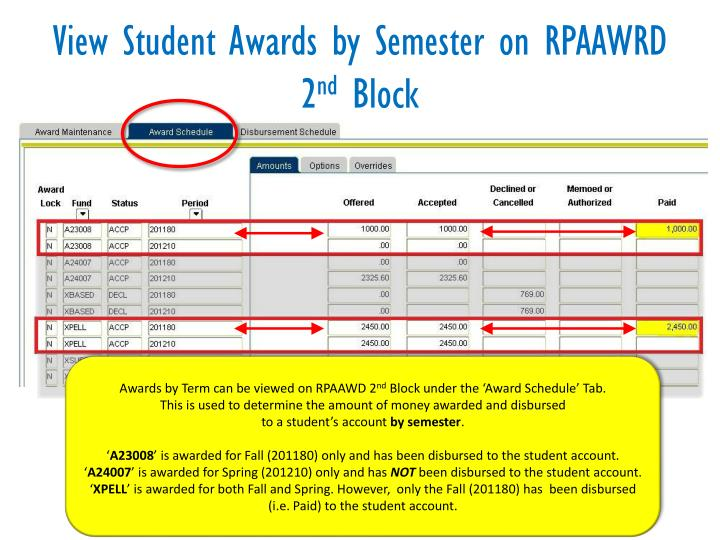 View Student Awards by Semester on RPAAWRD 2