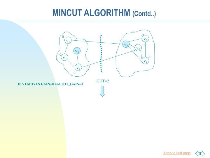 MINCUT ALGORITHM