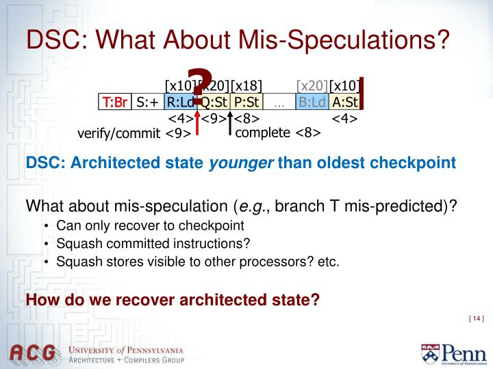DSC: What About Mis-Speculations?