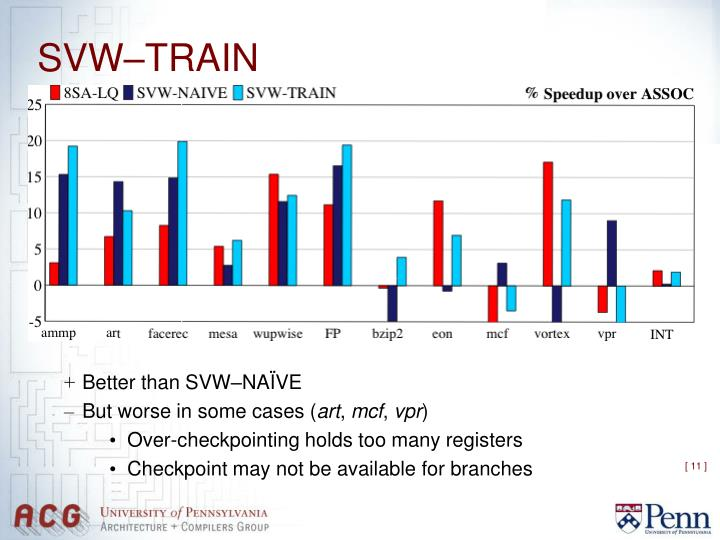 SVW–TRAIN