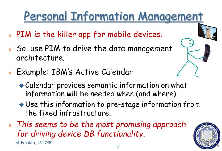 Personal Information Management