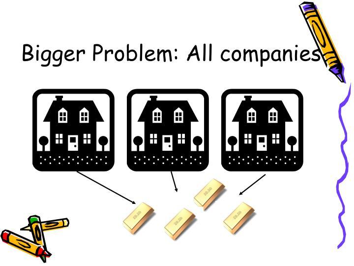 Bigger Problem: All companies