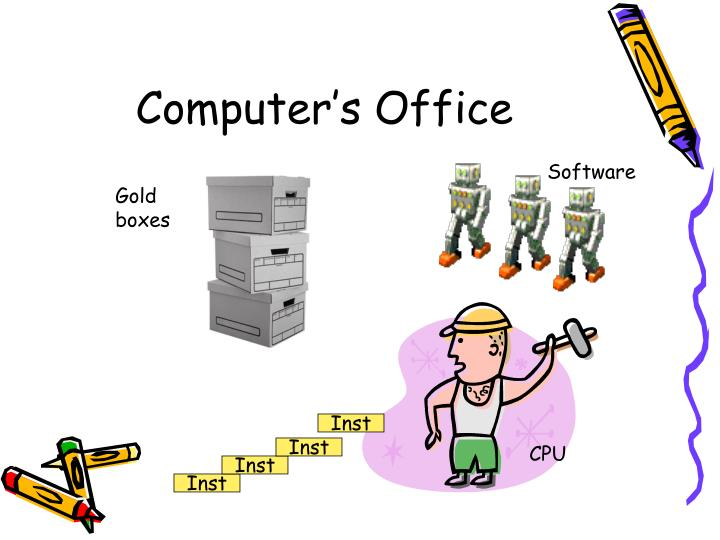 Computer's Office