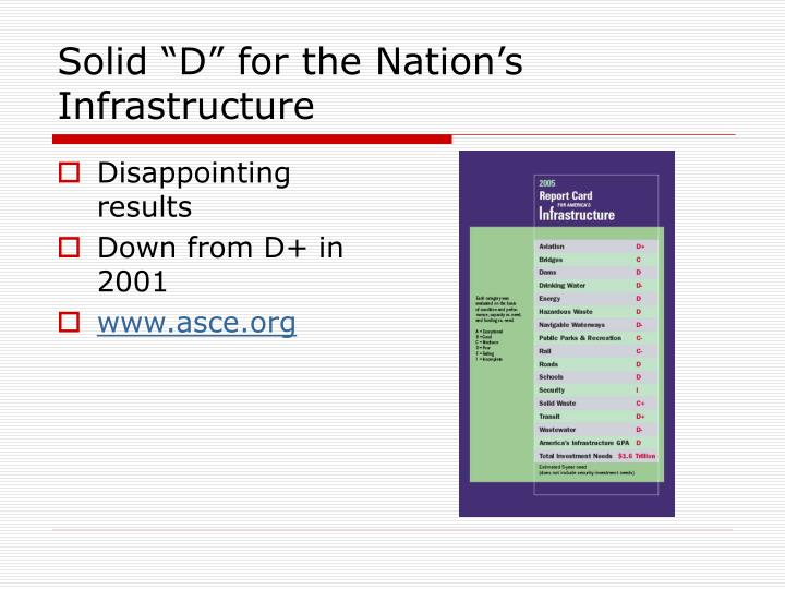 Solid d for the nation s infrastructure