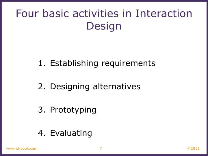 Four basic activities in Interaction Design