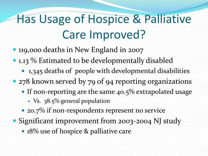 Has Usage of Hospice & Palliative Care Improved?