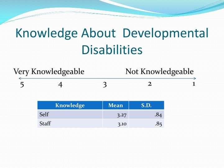 Knowledge About  Developmental