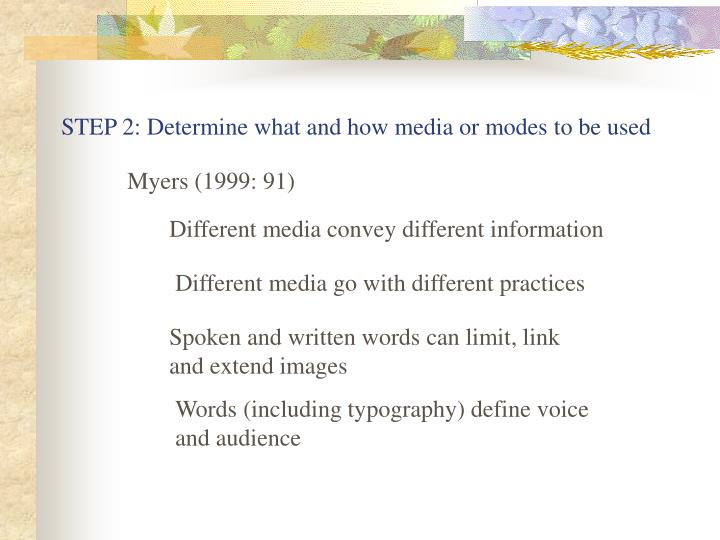 STEP 2: Determine what and how media or modes to be used