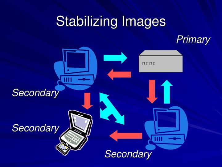Stabilizing Images