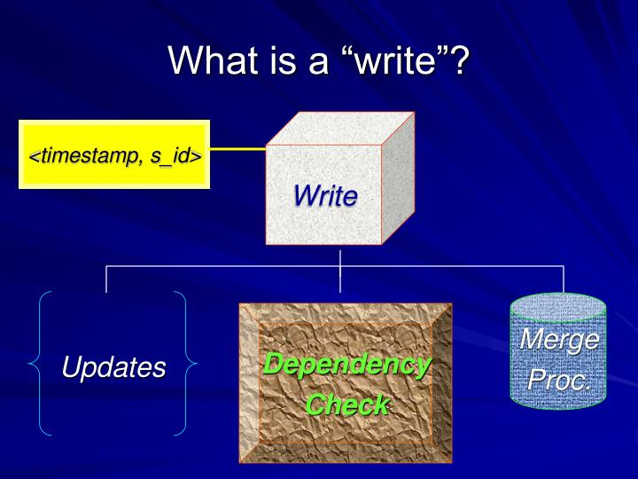 "What is a ""write""?"