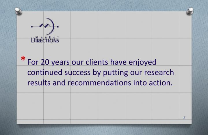 For 20 years our clients have enjoyed continued success by putting our research results and recommen...