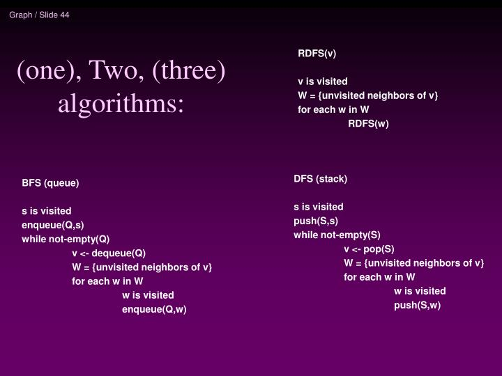 (one), Two, (three) algorithms: