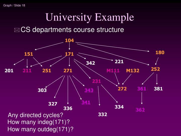 University Example