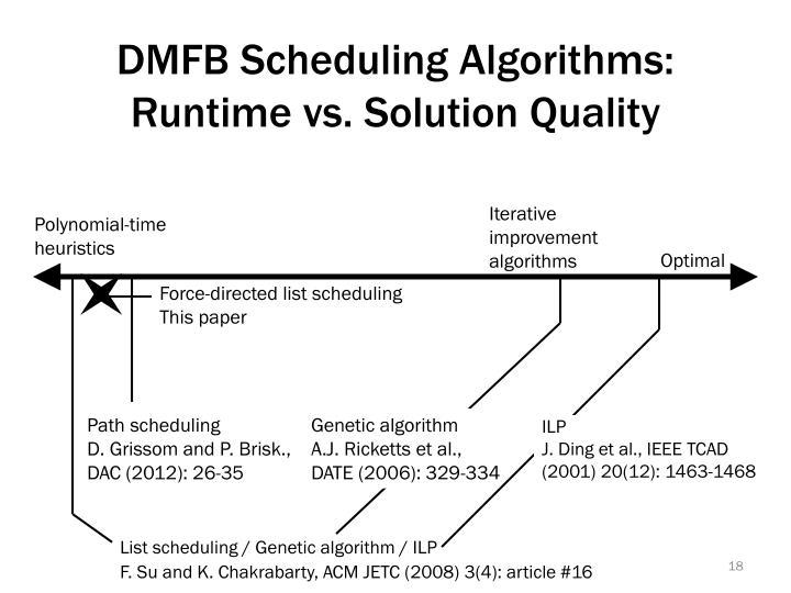 DMFB Scheduling Algorithms: