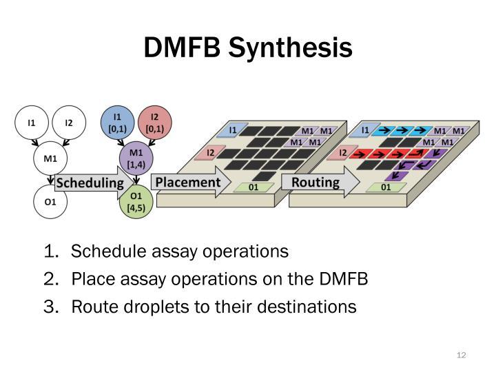 DMFB Synthesis
