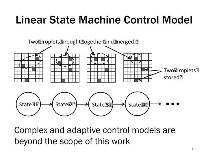 Linear State Machine Control Model