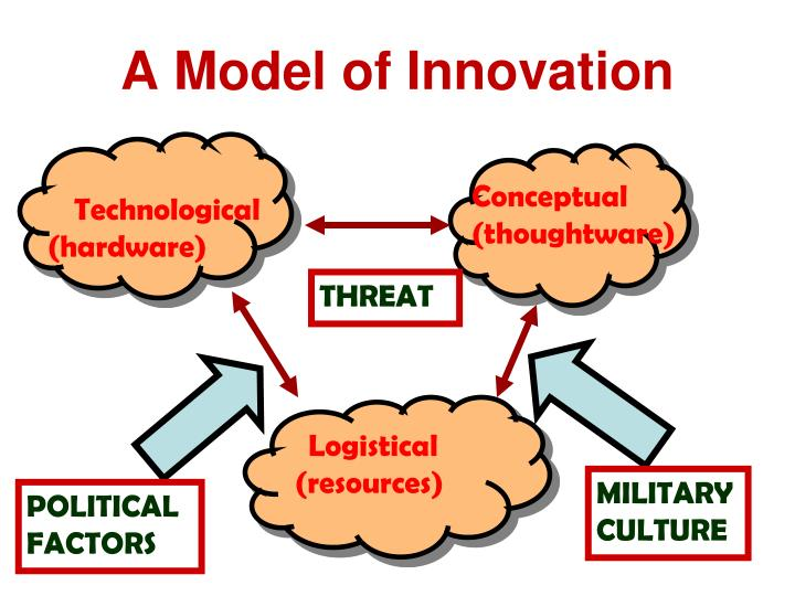 A Model of Innovation