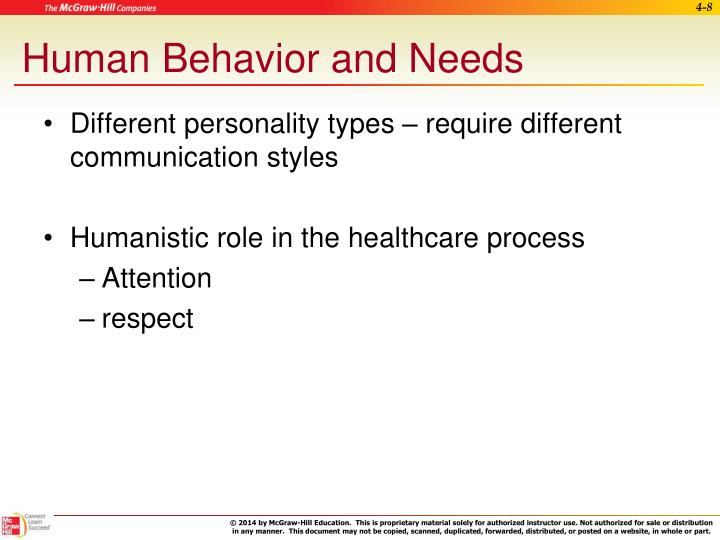 Human Behavior and Needs