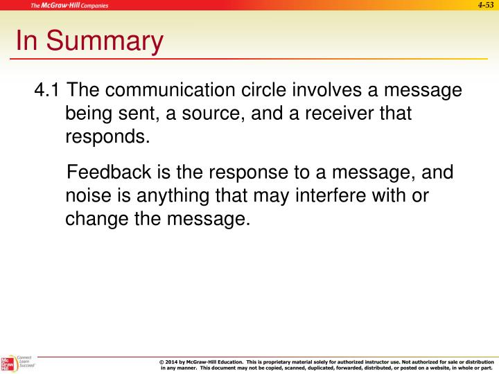 4.1 The communication circle involves a message being sent, a source, and a receiver that responds.