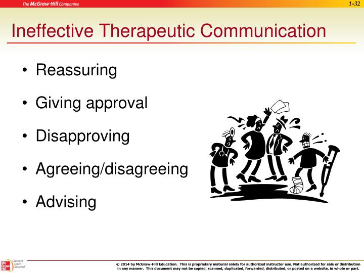 Ineffective Therapeutic Communication