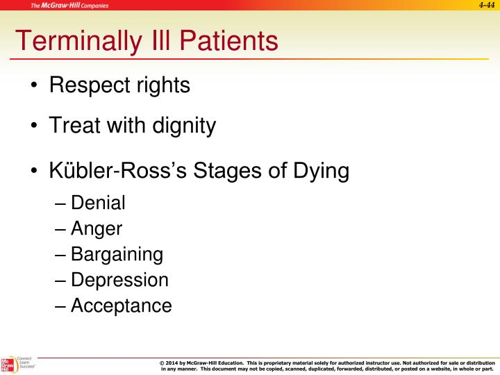 Terminally Ill Patients
